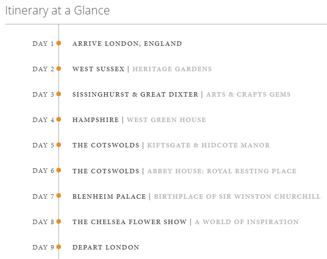 Chelsea Flower Show - itinerary